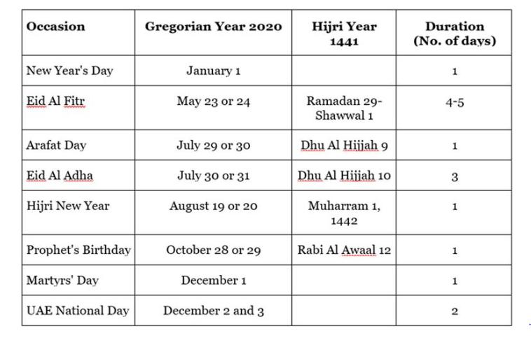 public holiday UAE 2020 - writingservicedubai